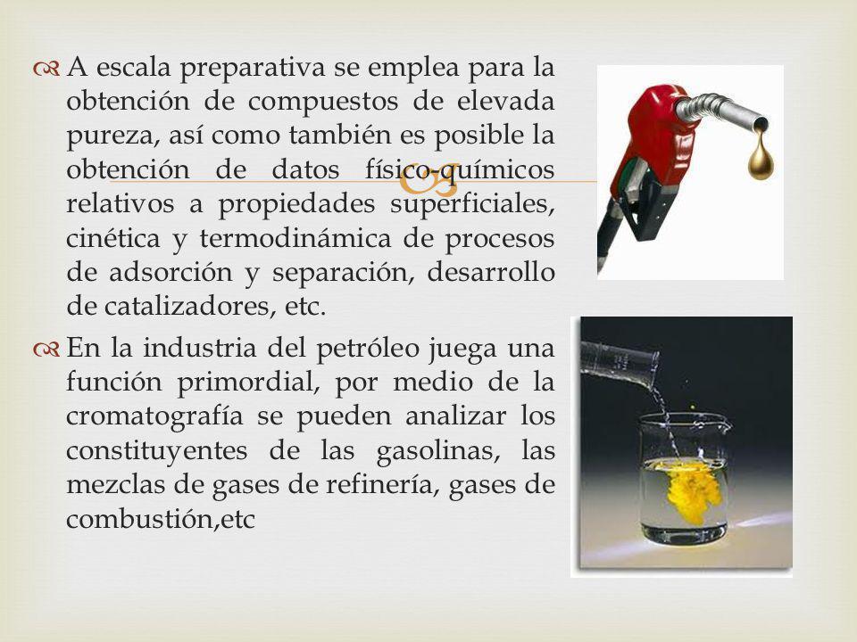 A escala preparativa se emplea para la obtención de compuestos de elevada pureza, así como también es posible la obtención de datos físico-químicos relativos a propiedades superficiales, cinética y termodinámica de procesos de adsorción y separación, desarrollo de catalizadores, etc.