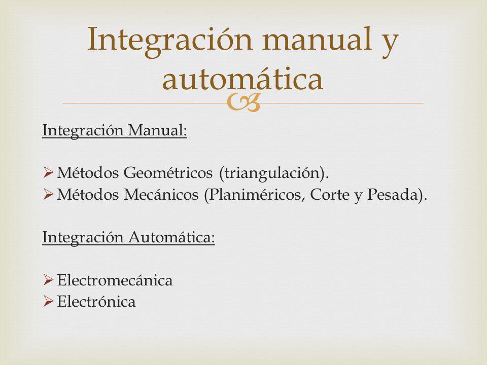Integración manual y automática