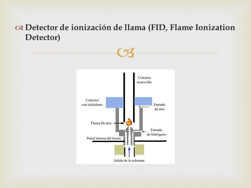 Detector de ionización de llama (FID, Flame Ionization Detector)