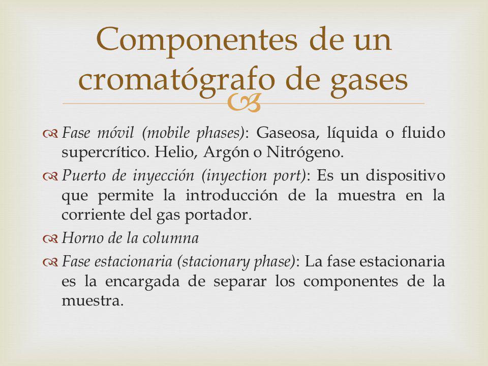 Componentes de un cromatógrafo de gases