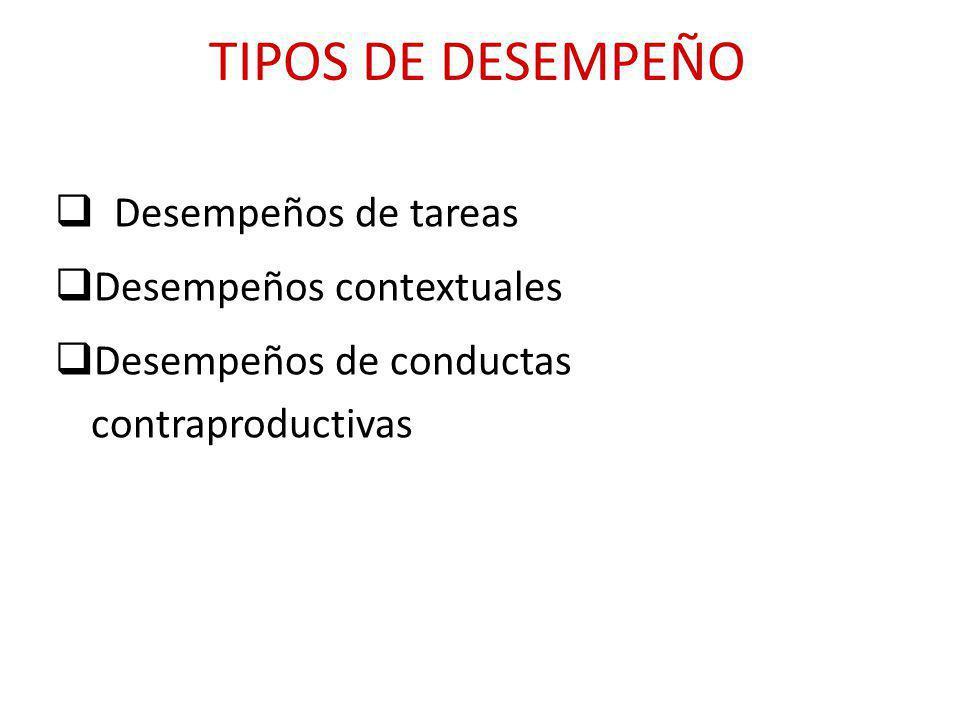 TIPOS DE DESEMPEÑO Desempeños de tareas Desempeños contextuales