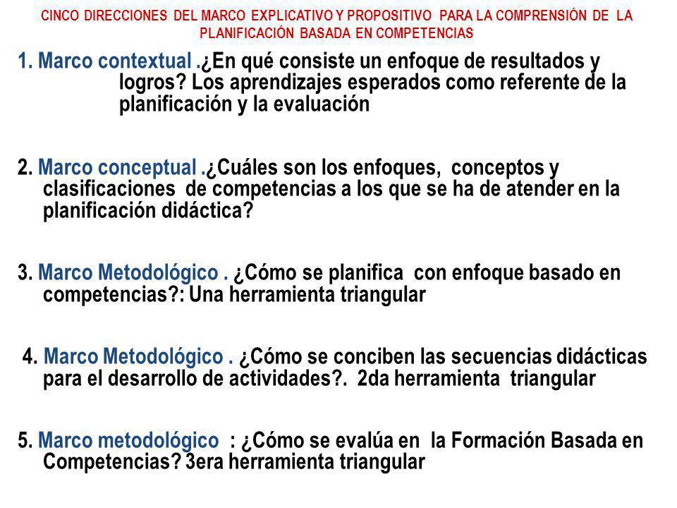 CINCO DIRECCIONES DEL MARCO EXPLICATIVO Y PROPOSITIVO PARA LA COMPRENSIÓN DE LA PLANIFICACIÓN BASADA EN COMPETENCIAS