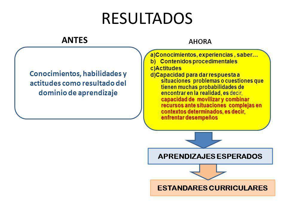 APRENDIZAJES ESPERADOS ESTANDARES CURRICULARES