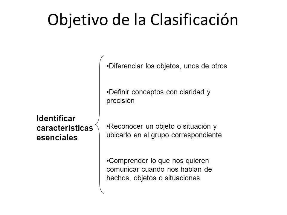 Objetivo de la Clasificación