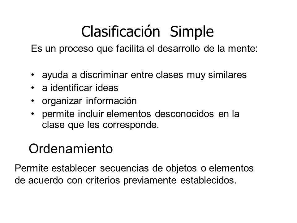 Clasificación Simple Ordenamiento