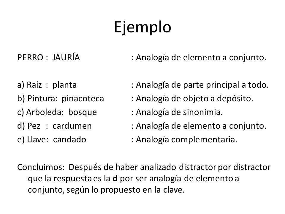 Ejemplo PERRO : JAURÍA : Analogía de elemento a conjunto.