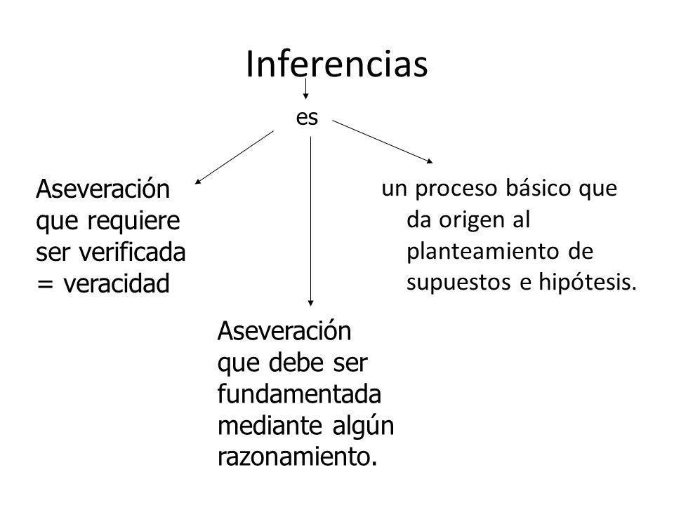 Inferencias Aseveración que requiere ser verificada = veracidad