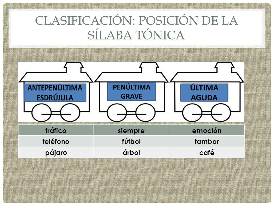 Clasificación: posición de la sílaba tónica