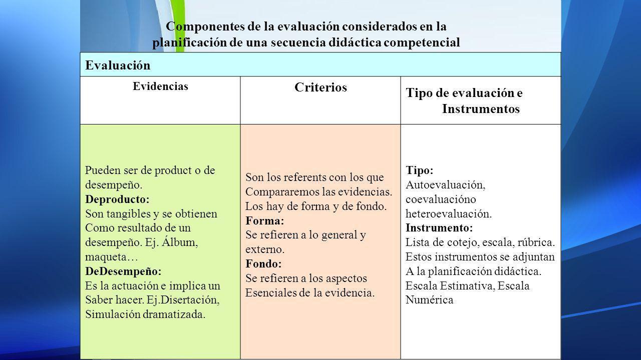Criterios Instrumentos