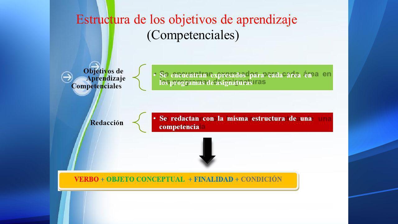 Estructura de los objetivos de aprendizaje