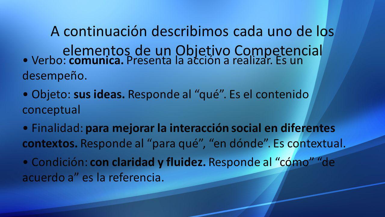 A continuación describimos cada uno de los elementos de un Objetivo Competencial