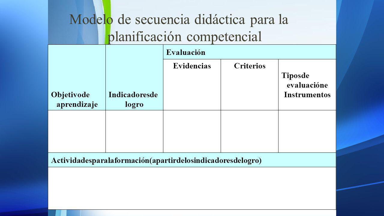 Modelo de secuencia didáctica para la planificación competencial