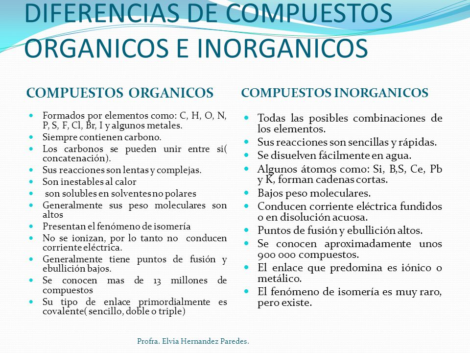 DIFERENCIAS DE COMPUESTOS ORGANICOS E INORGANICOS