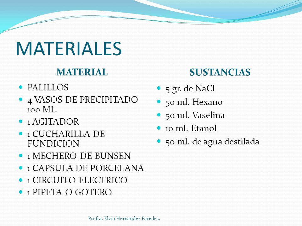 MATERIALES MATERIAL SUSTANCIAS PALILLOS 4 VASOS DE PRECIPITADO 100 ML.