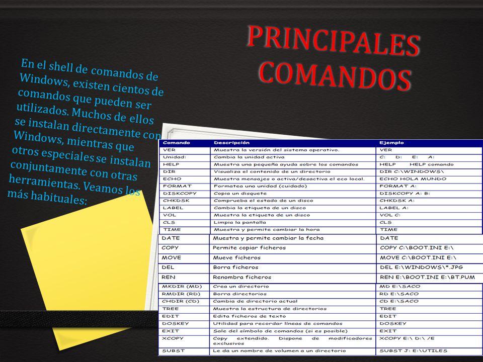 PRINCIPALES COMANDOS