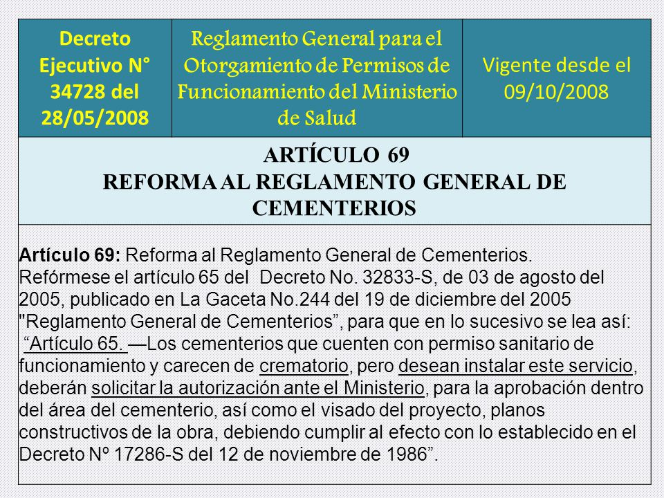 Decreto Ejecutivo N° 34728 del 28/05/2008