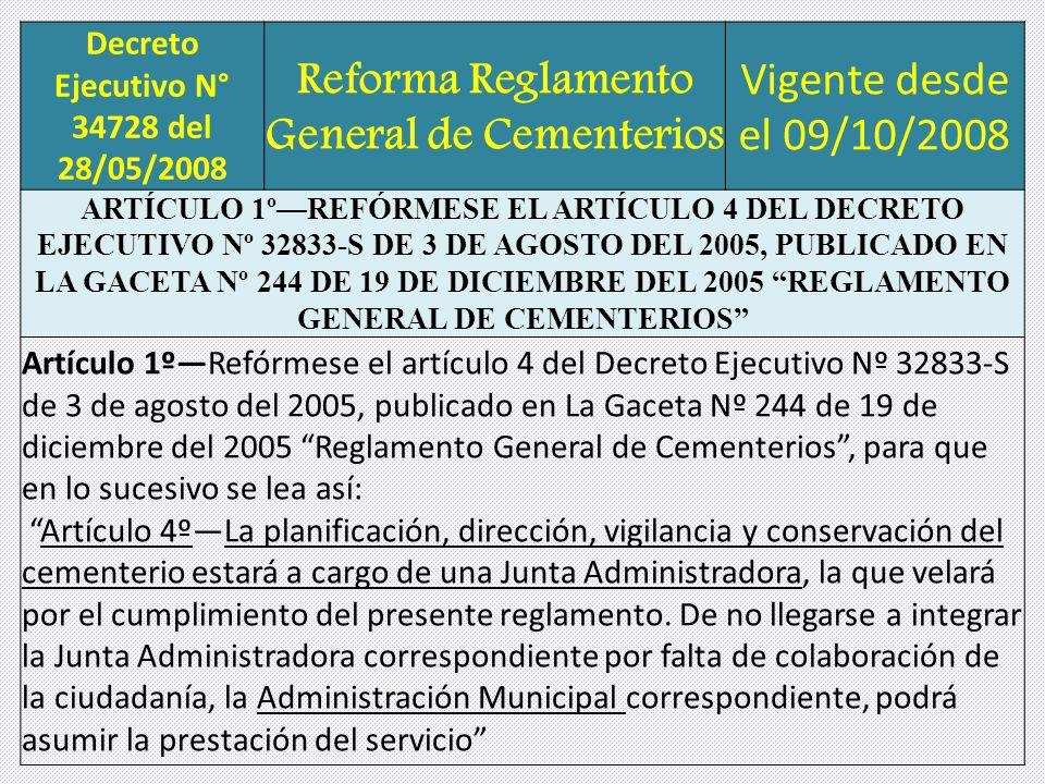 Reforma Reglamento General de Cementerios