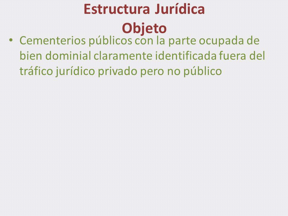 Estructura Jurídica Objeto