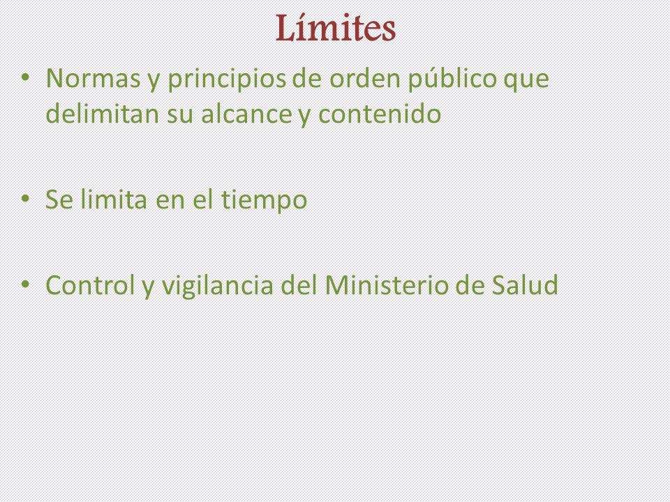 Límites Normas y principios de orden público que delimitan su alcance y contenido. Se limita en el tiempo.