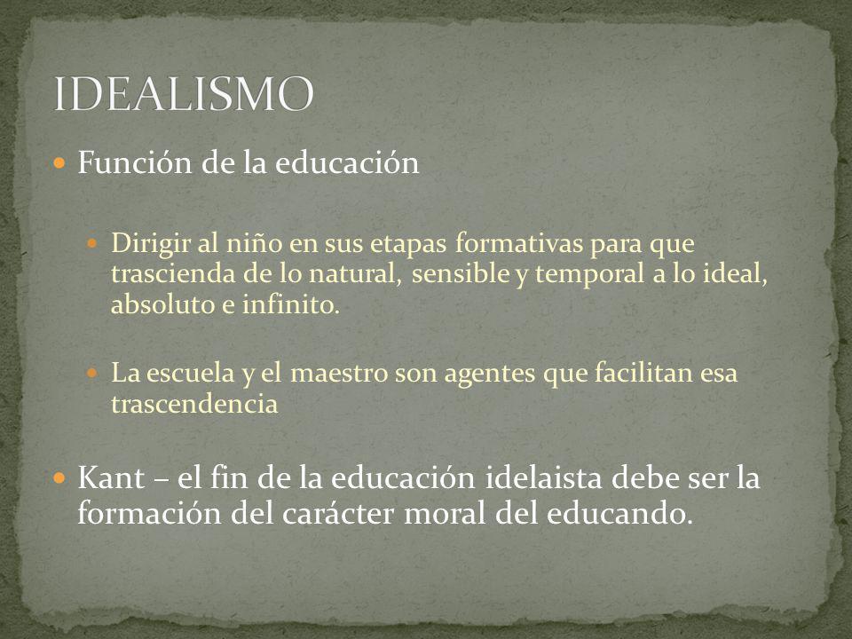 IDEALISMO Función de la educación