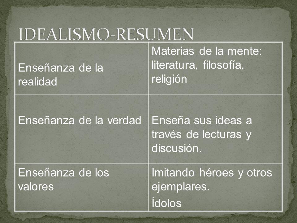 IDEALISMO-RESUMEN Enseñanza de la realidad
