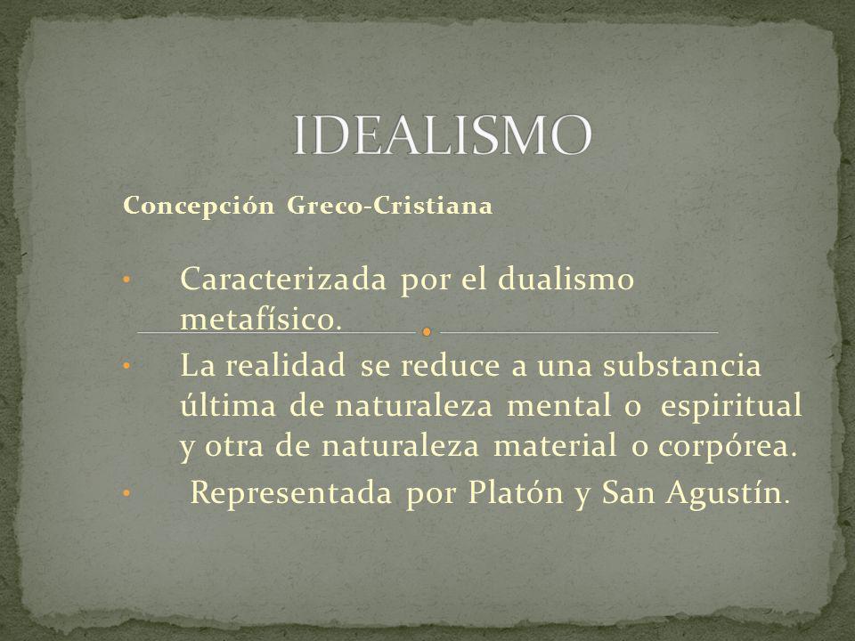 IDEALISMO Caracterizada por el dualismo metafísico.
