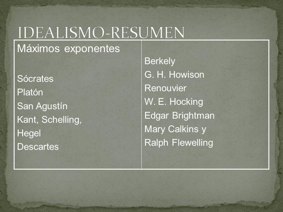 IDEALISMO-RESUMEN Máximos exponentes Berkely G. H. Howison Sócrates