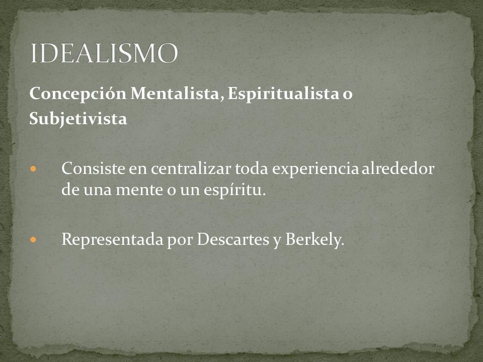 IDEALISMO Concepción Mentalista, Espiritualista o Subjetivista