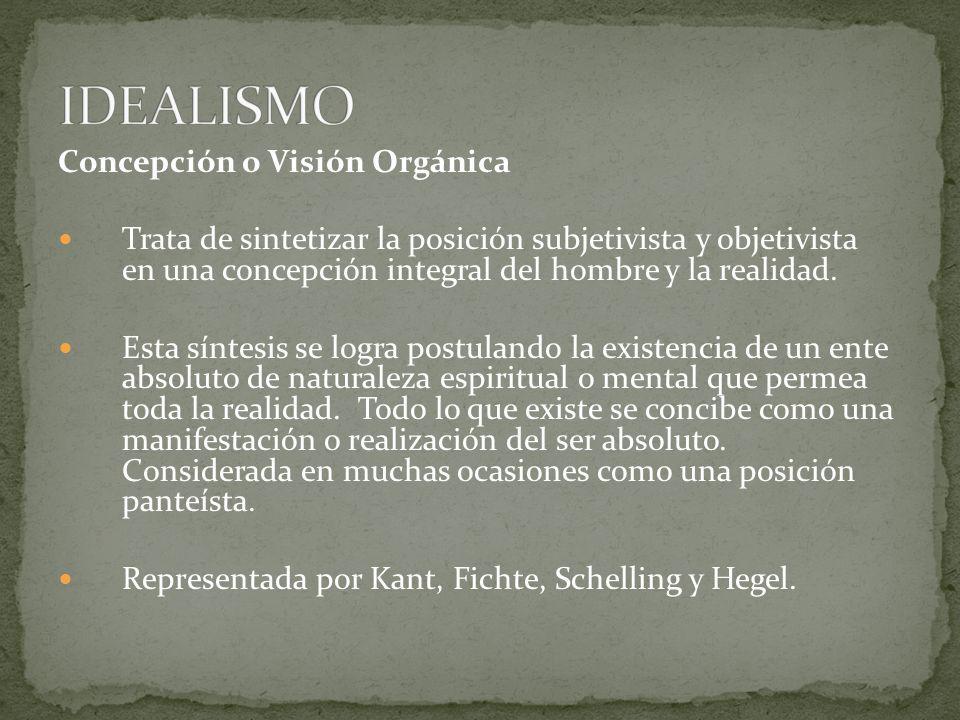 IDEALISMO Concepción o Visión Orgánica