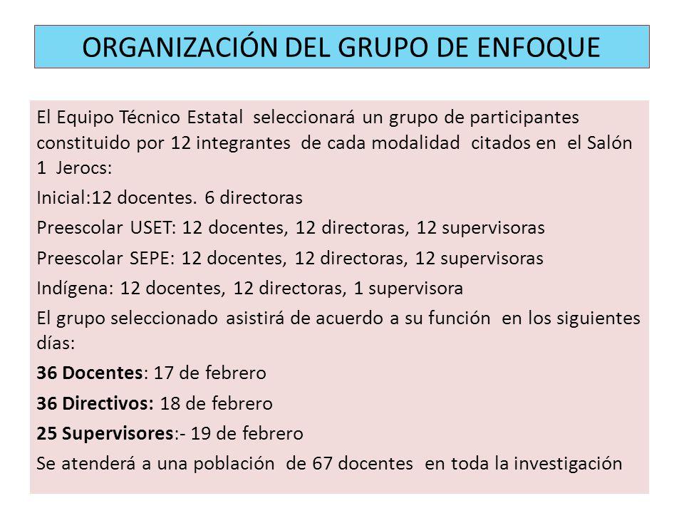 ORGANIZACIÓN DEL GRUPO DE ENFOQUE