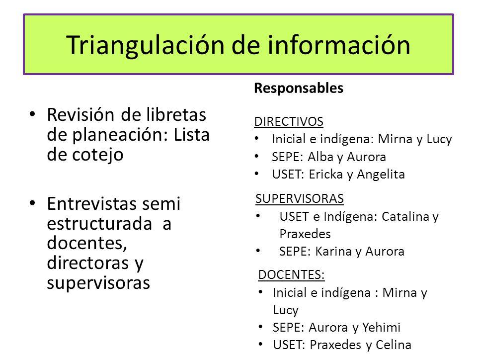 Triangulación de información