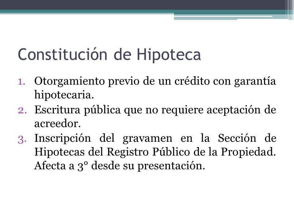 Constitución de Hipoteca