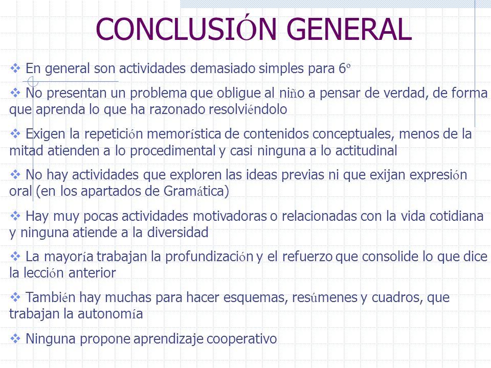 CONCLUSIÓN GENERAL En general son actividades demasiado simples para 6º.
