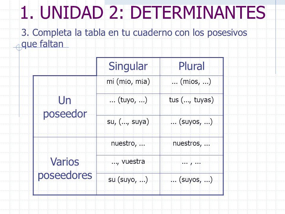 1. UNIDAD 2: DETERMINANTES