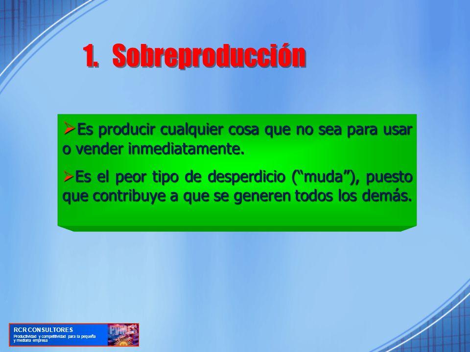 1. Sobreproducción Es producir cualquier cosa que no sea para usar o vender inmediatamente.
