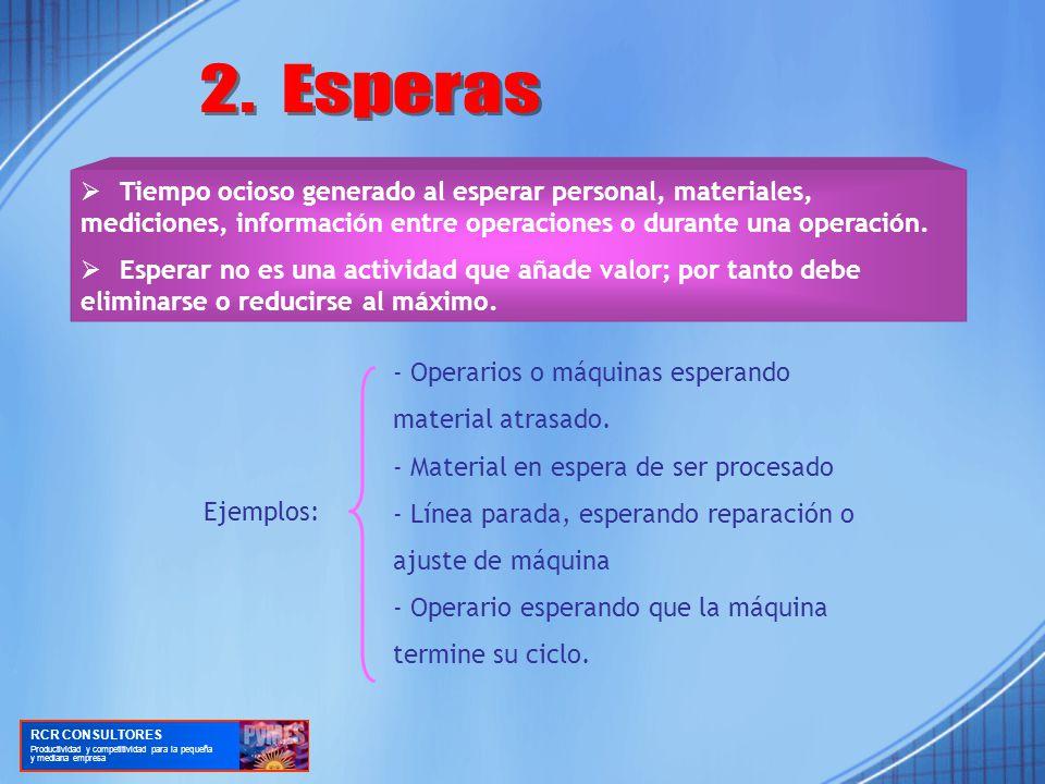 2. Esperas Ø Tiempo ocioso generado al esperar personal, materiales, mediciones, información entre operaciones o durante una operación.