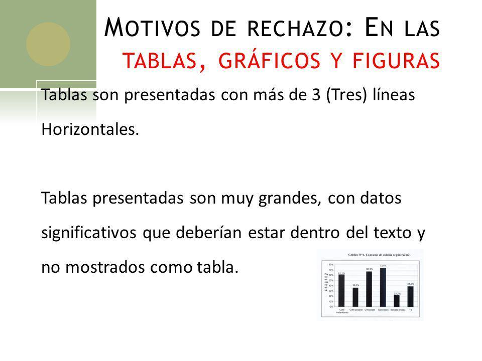 Motivos de rechazo: En las tablas, gráficos y figuras