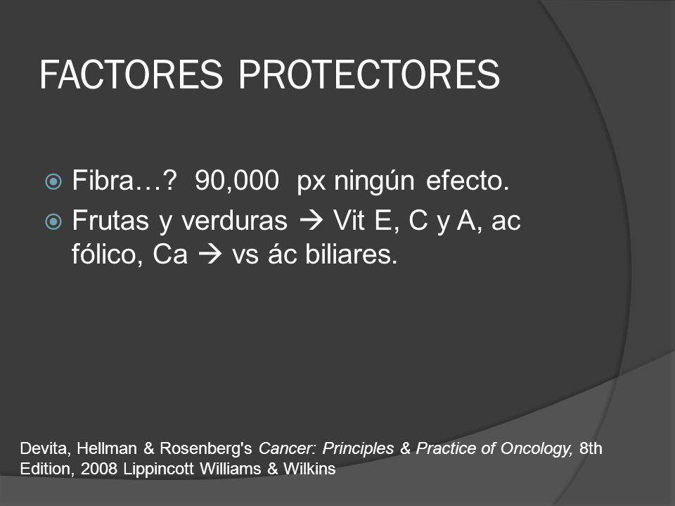 FACTORES PROTECTORES Fibra… 90,000 px ningún efecto.