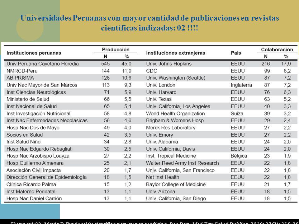 Universidades Peruanas con mayor cantidad de publicaciones en revistas científicas indizadas: 02 !!!!