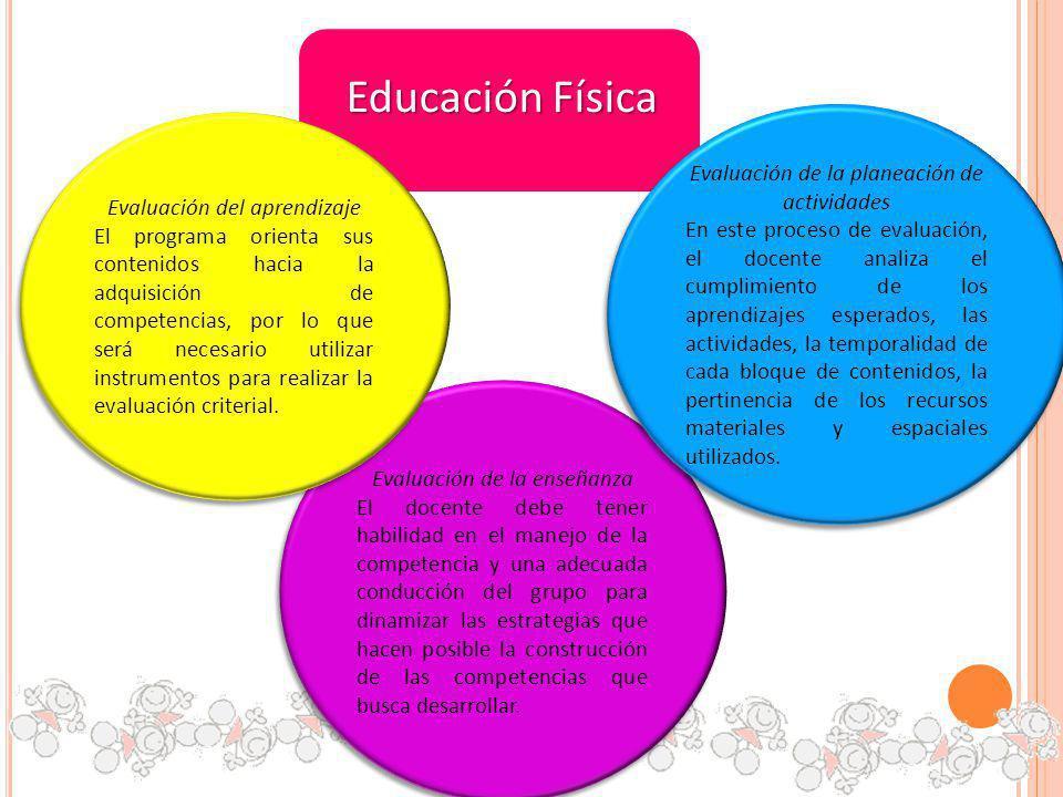 Educación Física Evaluación de la planeación de actividades