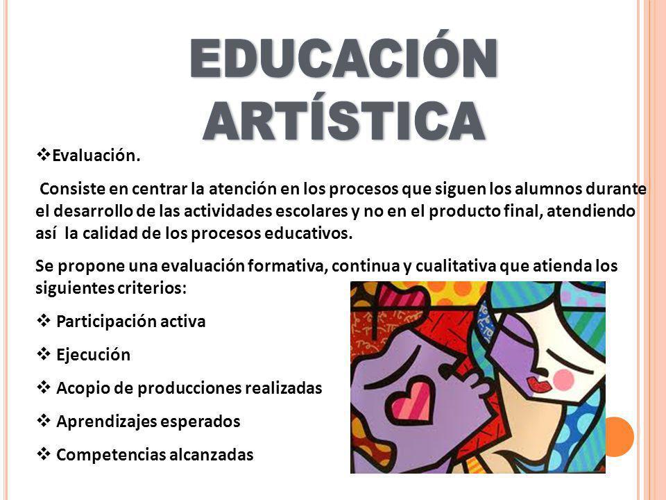 EDUCACIÓN ARTÍSTICA Evaluación.
