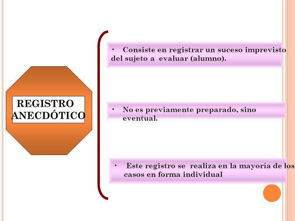 REGISTRO ANECDÓTICO Consiste en registrar un suceso imprevisto
