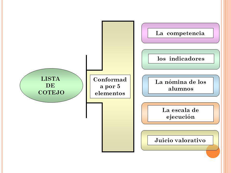 Conformada por 5 elementos La nómina de los alumnos
