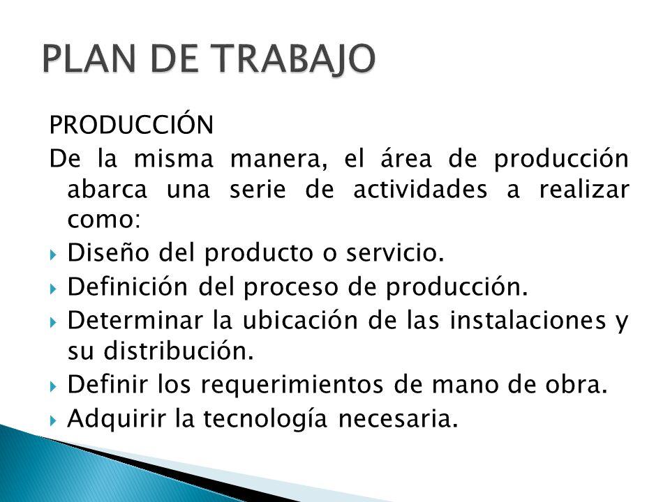 PLAN DE TRABAJO PRODUCCIÓN