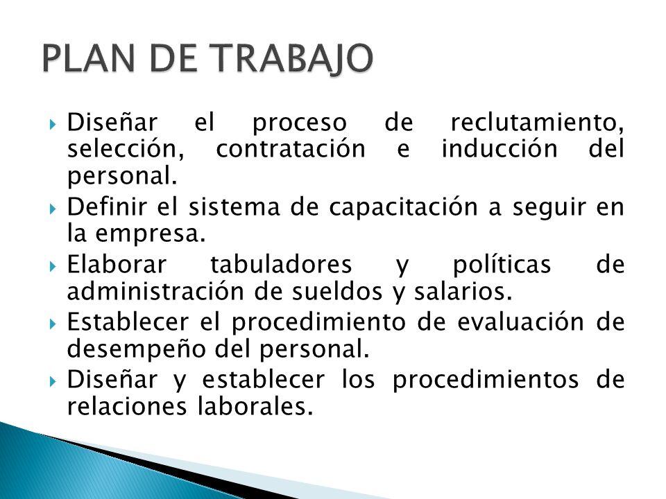 PLAN DE TRABAJO Diseñar el proceso de reclutamiento, selección, contratación e inducción del personal.