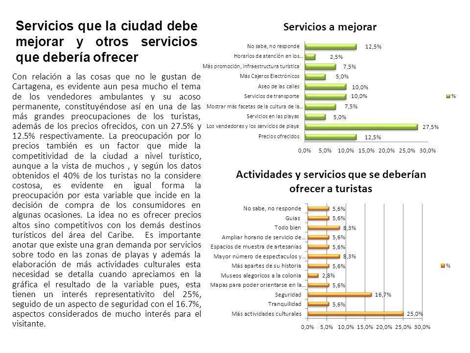 Servicios que la ciudad debe mejorar y otros servicios que debería ofrecer