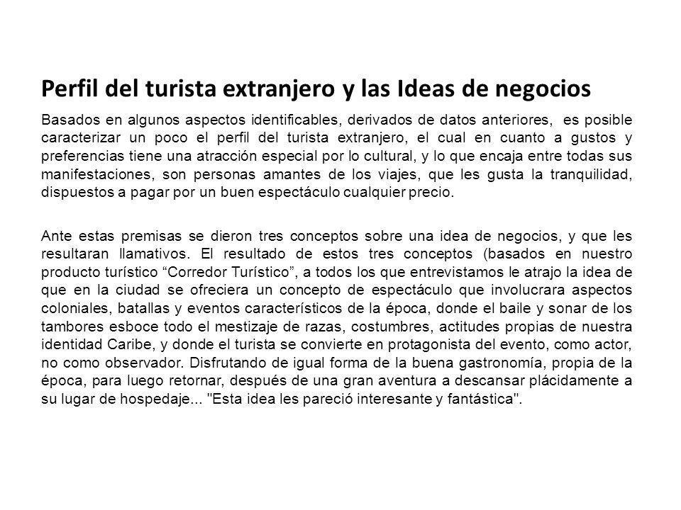 Perfil del turista extranjero y las Ideas de negocios