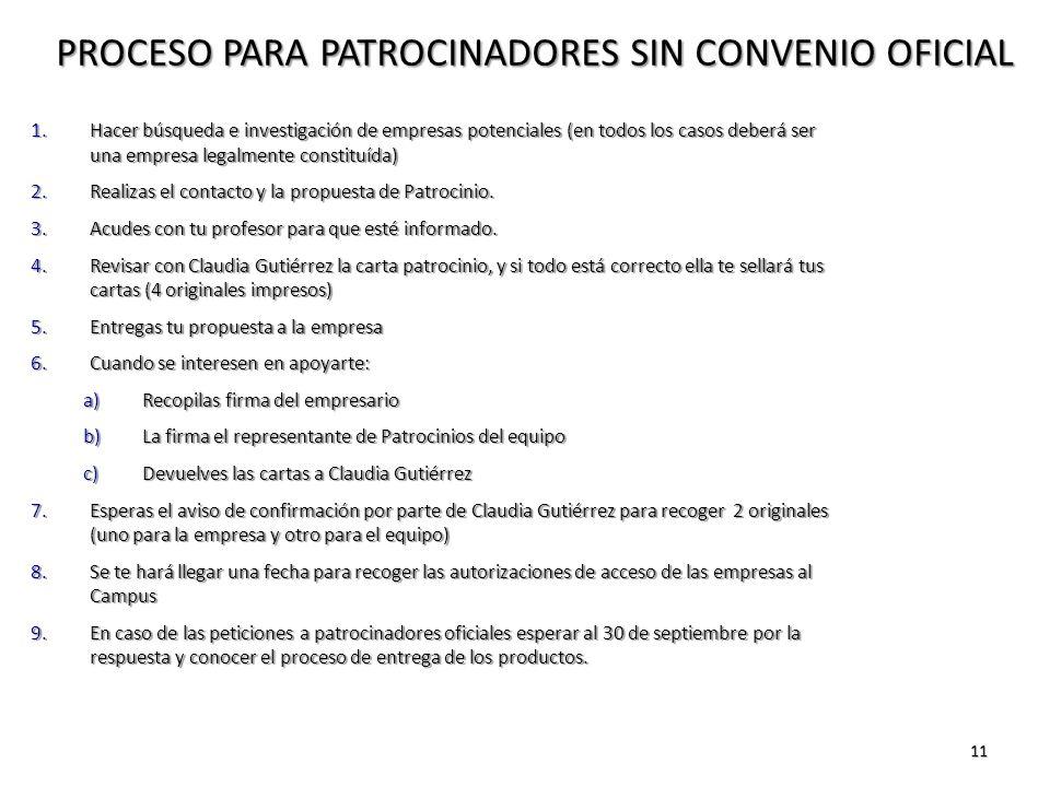 PROCESO PARA PATROCINADORES SIN CONVENIO OFICIAL