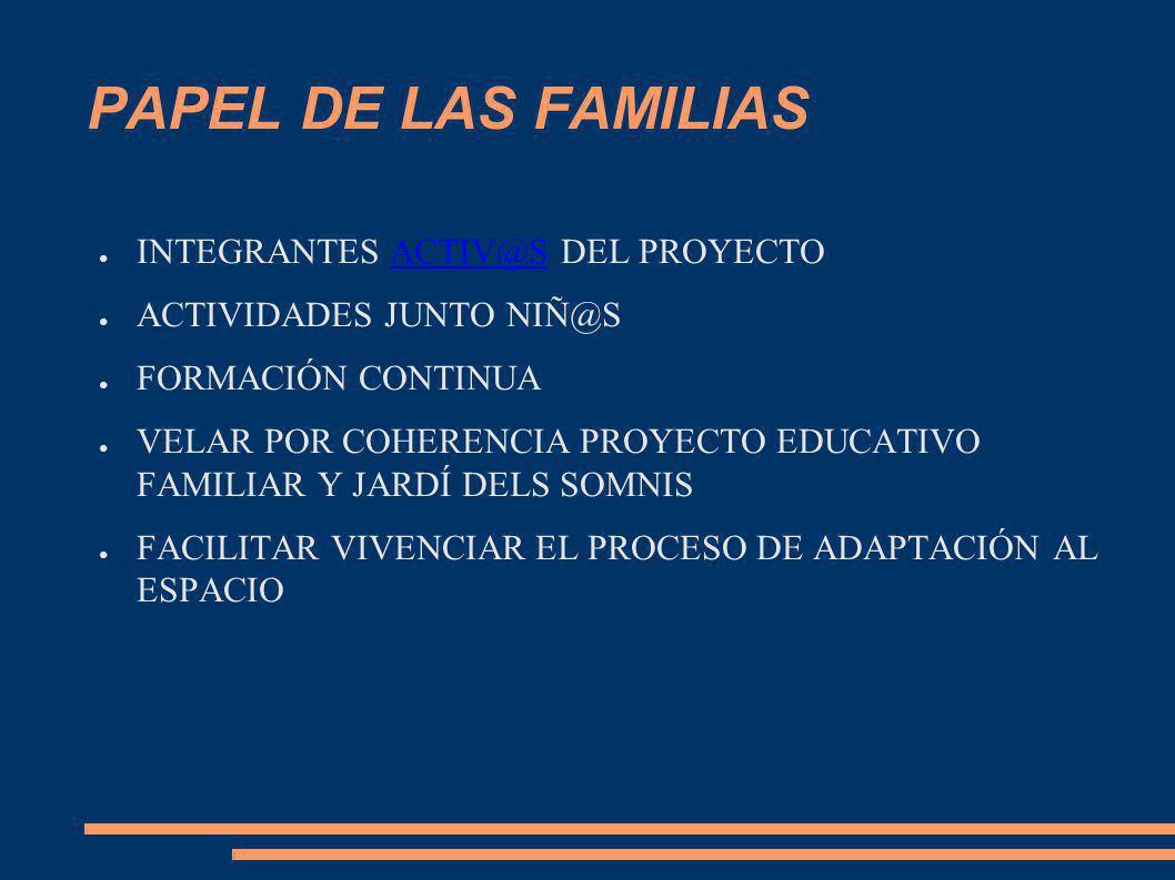 PAPEL DE LAS FAMILIAS INTEGRANTES ACTIV@S DEL PROYECTO