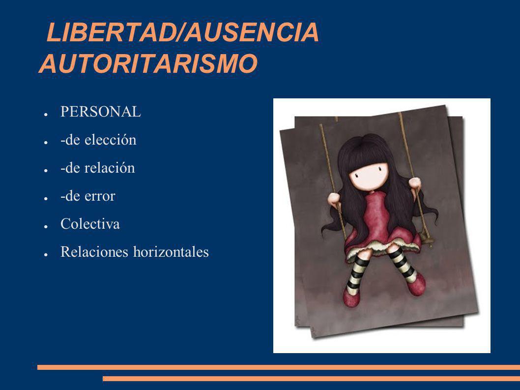 LIBERTAD/AUSENCIA AUTORITARISMO